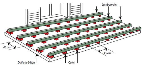 Terrasse bois ecartement lambourdes nos conseils - Terrasse bois lambourdes ...