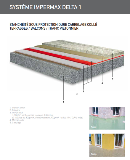 terrasse carrelage etancheite nos conseils. Black Bedroom Furniture Sets. Home Design Ideas