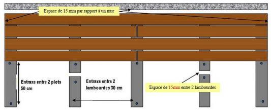 Terrasse composite distance entre lambourde nos conseils for Ecart entre lame de terrasse bois