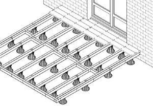 Terrasse Composite Espacement Plot