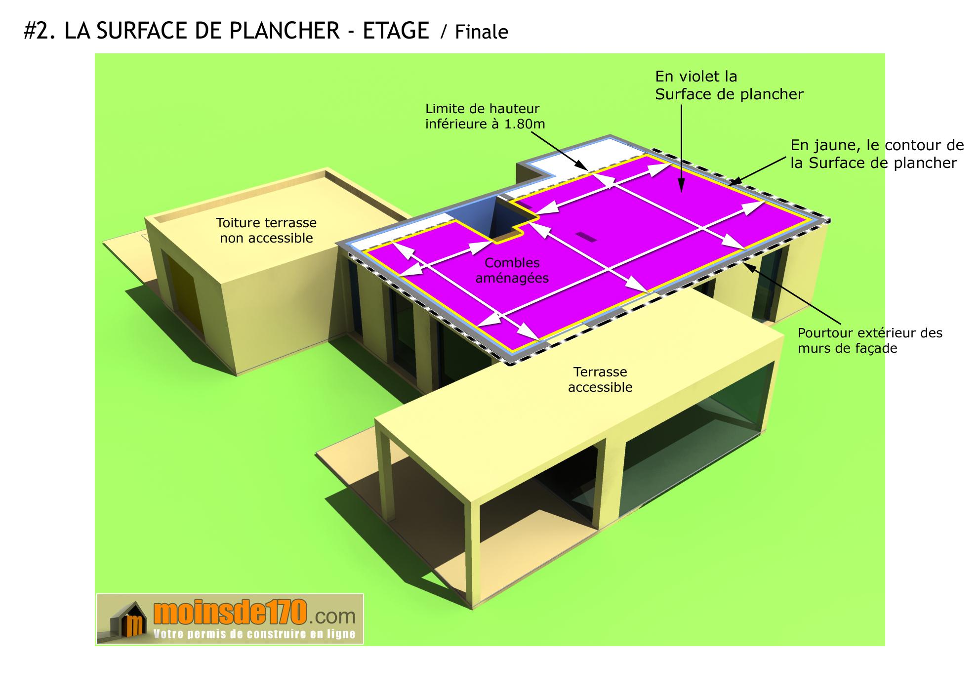 Terrasse non couverte surface de plancher nos conseils for Terrain avec cu c est quoi