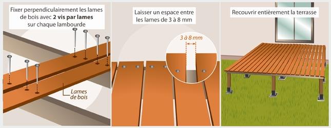 terrasse sur pilotis plan nos conseils. Black Bedroom Furniture Sets. Home Design Ideas